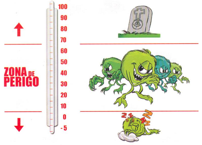 Temperaturas entre 4ºC e 62ºC favorecem o crescimento e a multiplicação de micro-organismos.